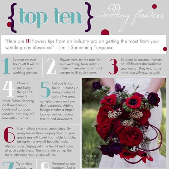 Top 10 Wedding Flowers: Wedding Flowers - Something Turquoise