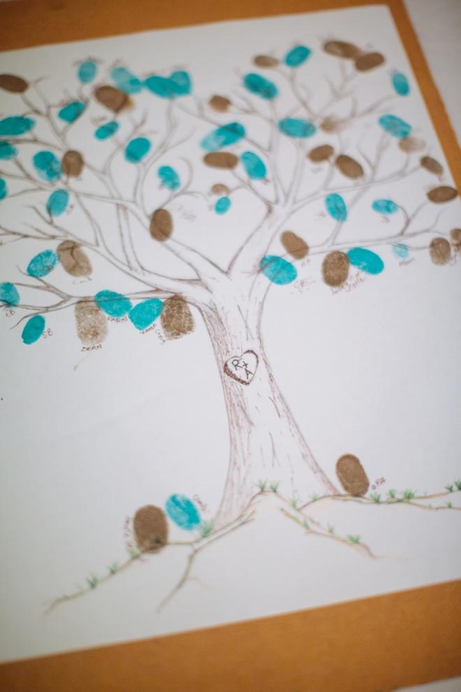 DIY thumbprint tree