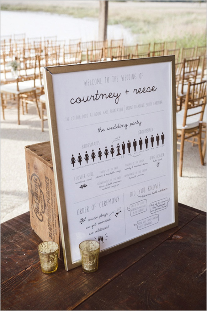 Awesome Wedding Ceremony Sign
