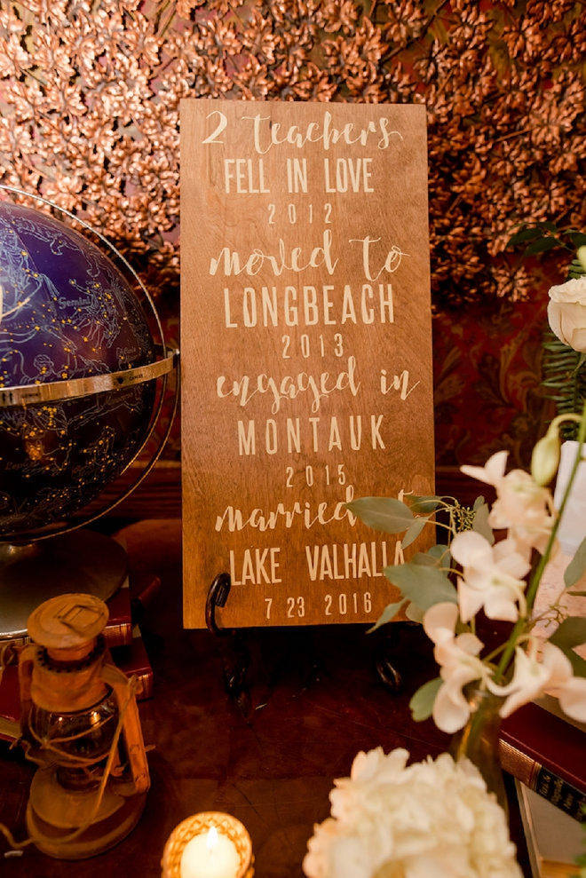 We're loving this couple's wooden story signage!